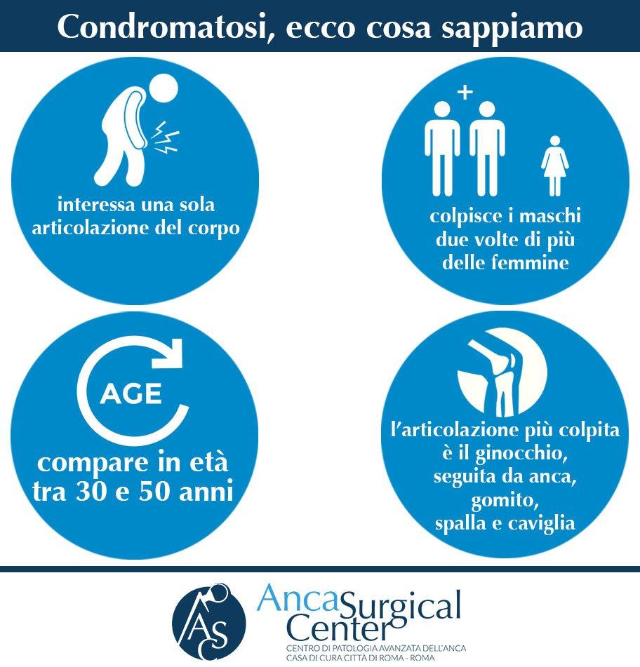 Condromatosi